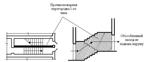 Приказ МЧС РФ от 25.03.2009 N 171